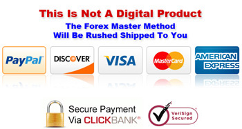 Forex Master Method